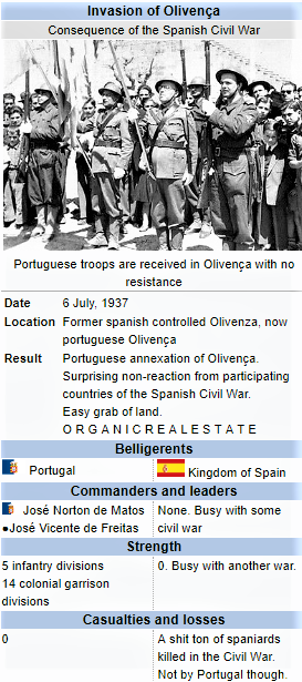 Wikibox about how Portugal got Olivença back from Spain