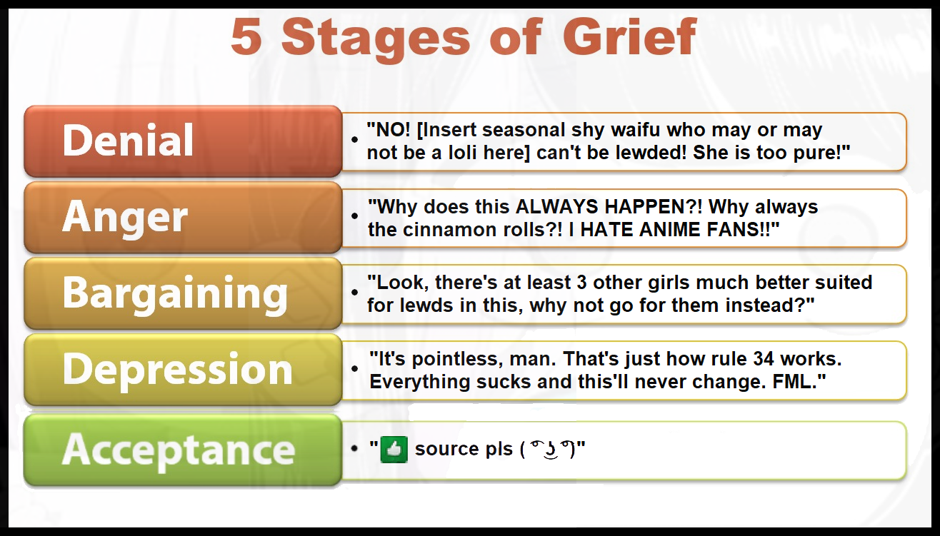 5 stages of grief denial anger bargaining depression acceptance no lnsert seasonal