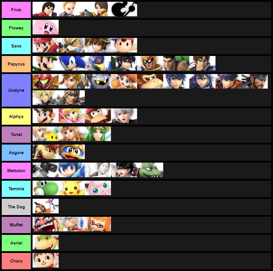 Ultimatale Tier List | Smash Ultimate Tier Lists | Know Your Meme