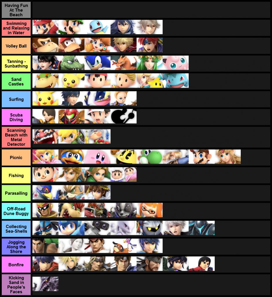 How The Characters Have Fun At The Beach Smash Ultimate Tier