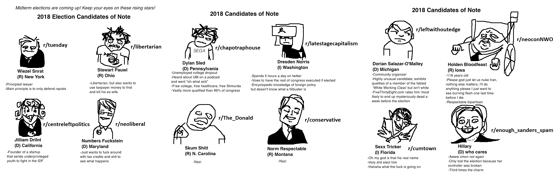 Reddit Mid-Term elections | Reddit | Know Your Meme