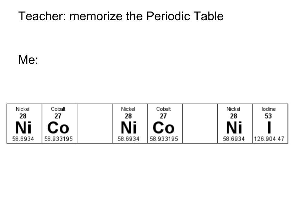 What Chemistry Taught Me Nico Nico Nii Know Your Meme