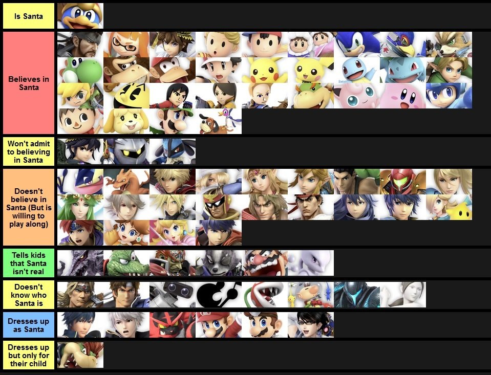 Characters opinion on Santa | Smash Ultimate Tier Lists