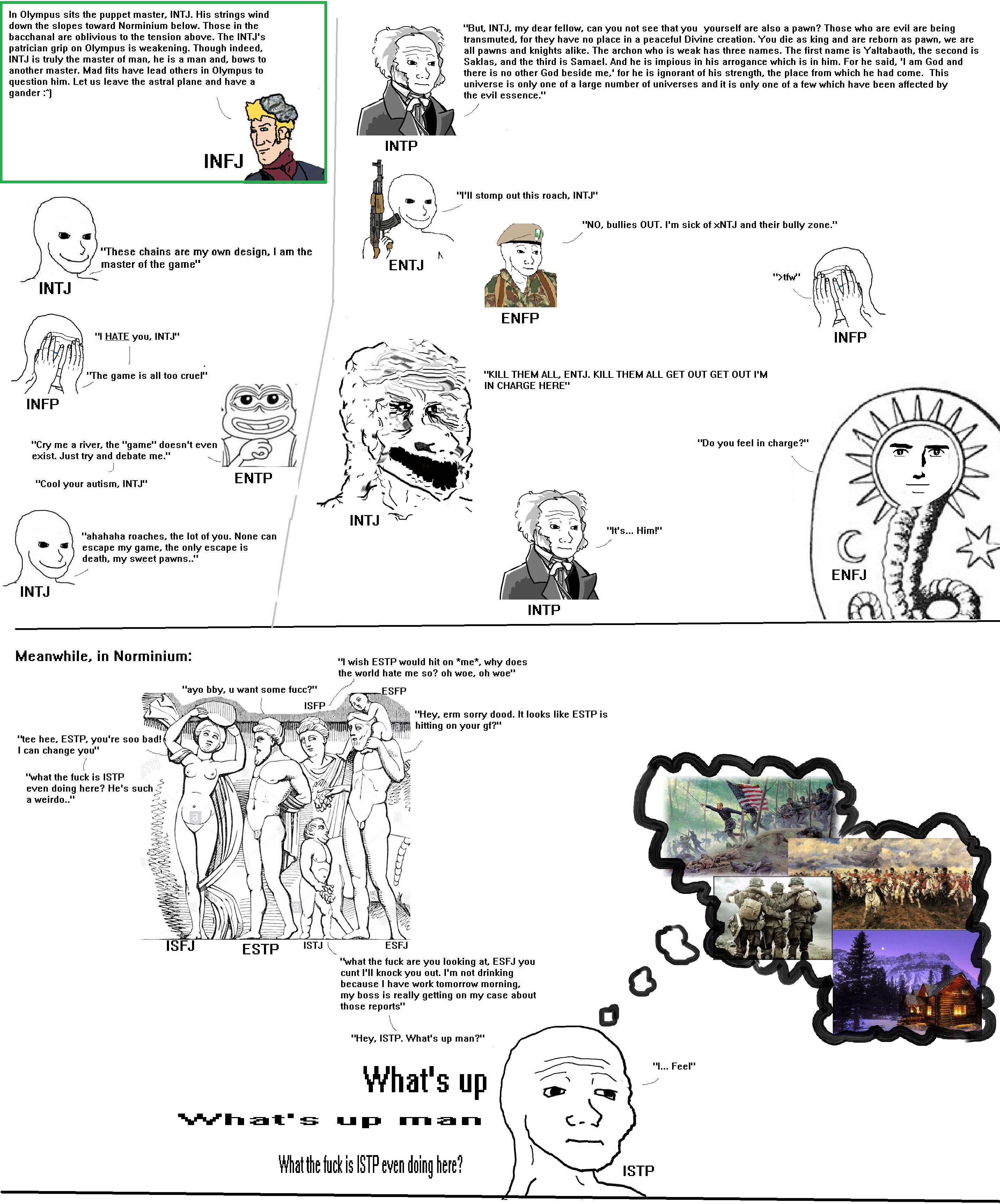 MBTI Gnosticism   Myers-Briggs Type Indicator (MBTI)   Know Your Meme