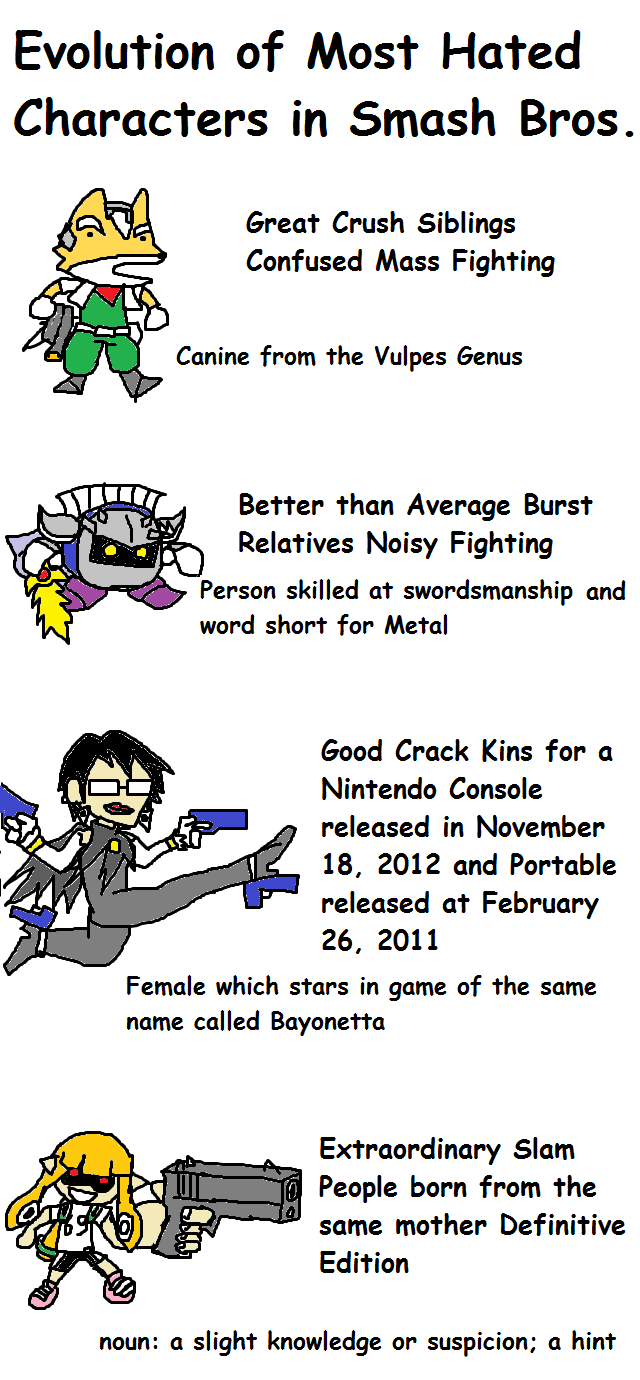 Evolution of the Most Hated Characters in Smash Bros   Super Smash