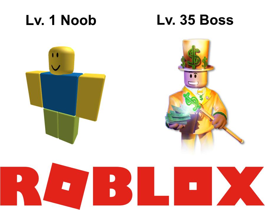 Roblox City | Mafia City | Know Your Meme