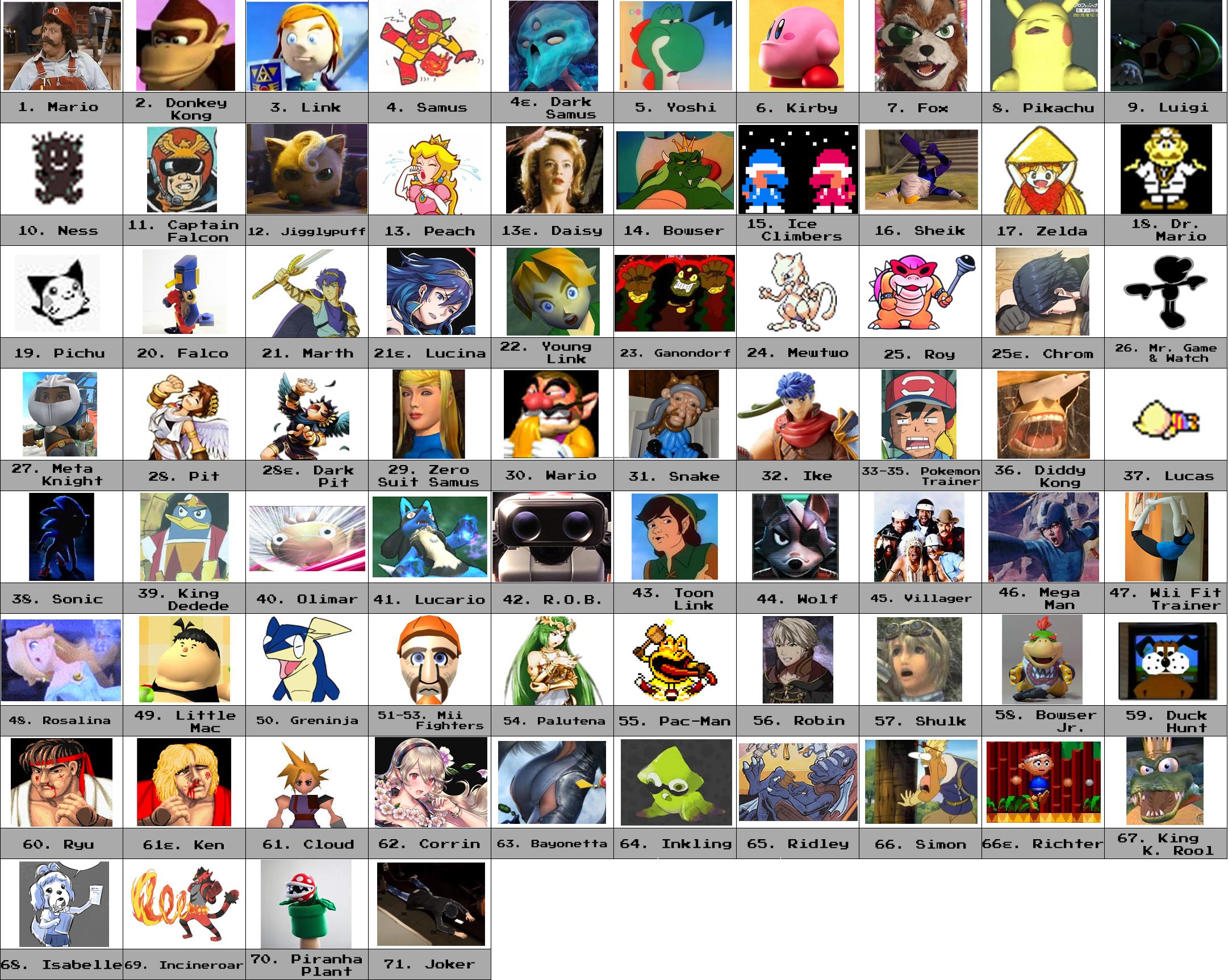Smash Bros  Ultimate Roster + Confirmed DLC | Super Smash Brothers
