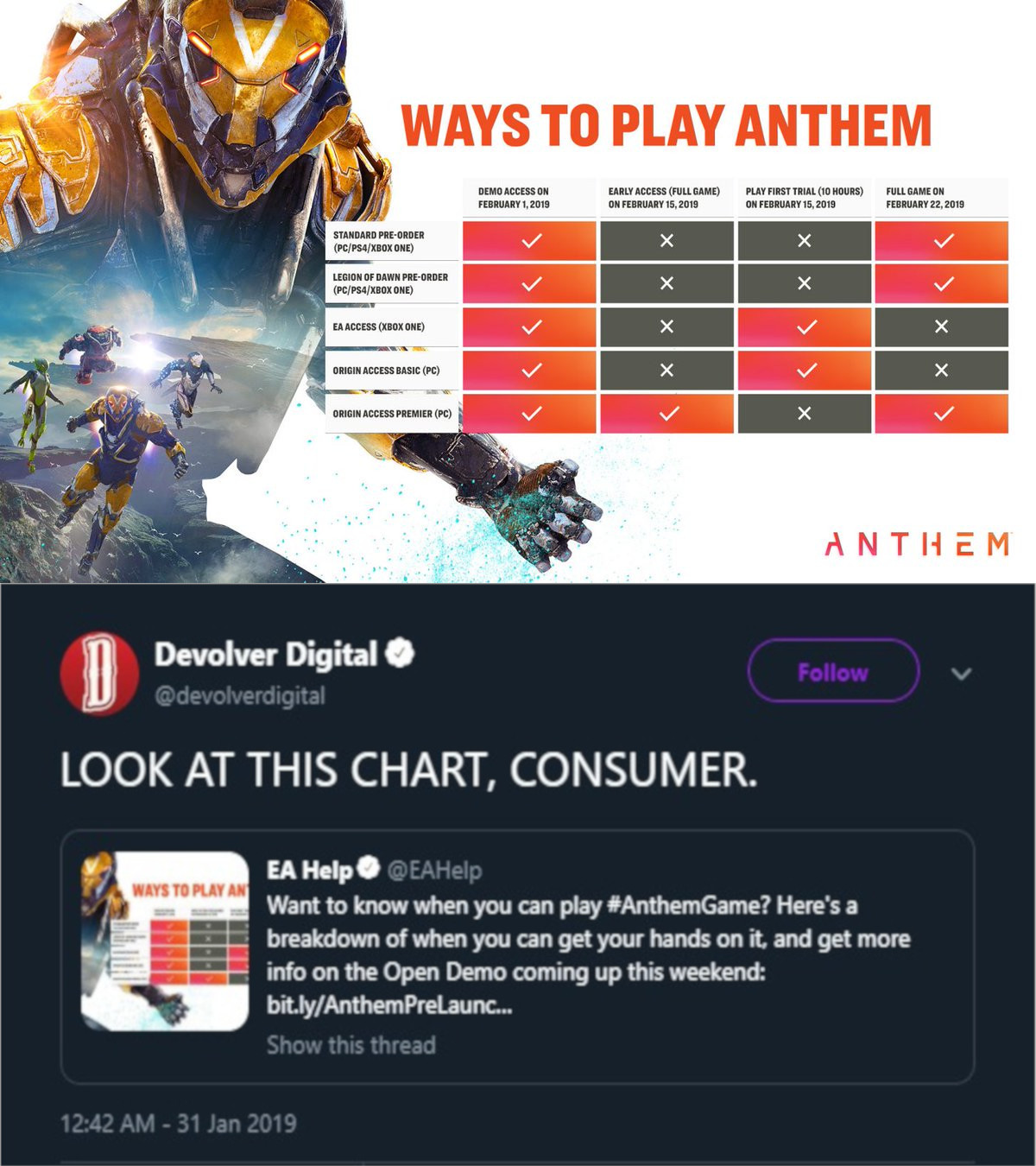 When You Need A Graph Chart To Buy A Game Electronic Arts Ea