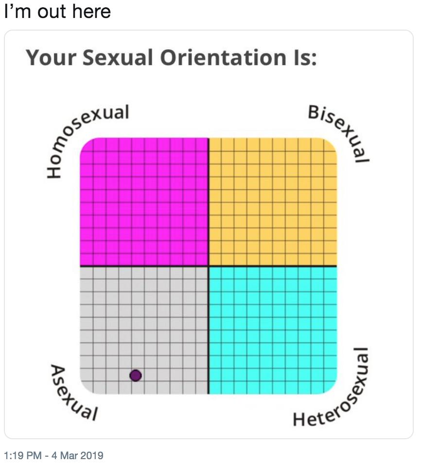 Тнст на сексуальную
