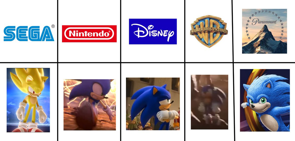 So This Was Shared On Discord Literally Everyone Else Can Nail Sonic Fine Yet Paramount Got Too Creative With Their Vision Of Sonic Sonic The Hedgehog 2020 Film Know Your Meme