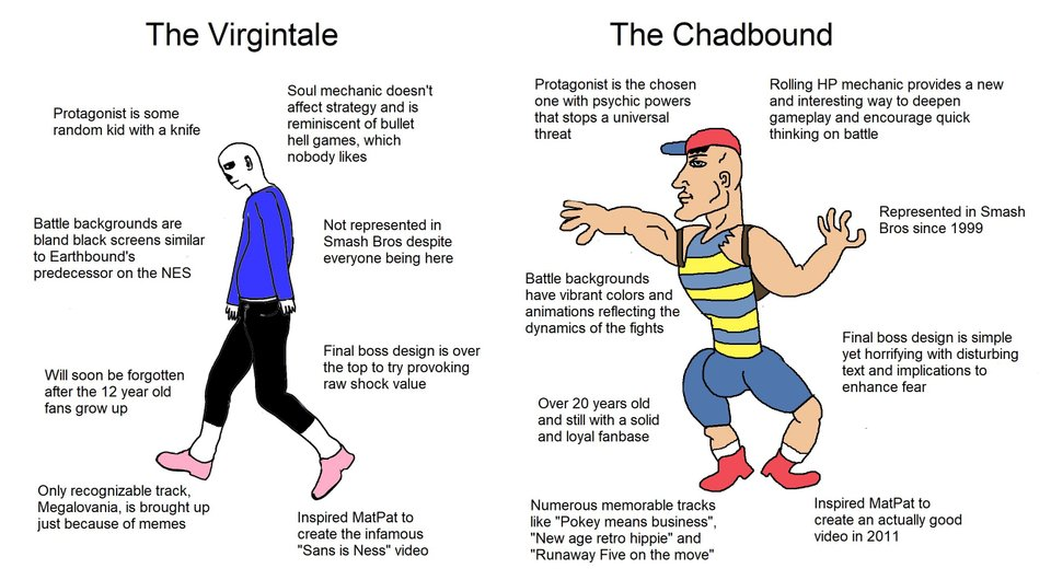 The Virgin Undertale vs The Chad Earthbound by Bulbmin66