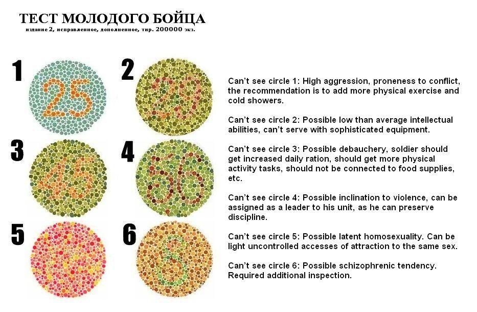 Тест на шизофрению по картинкам с ответами