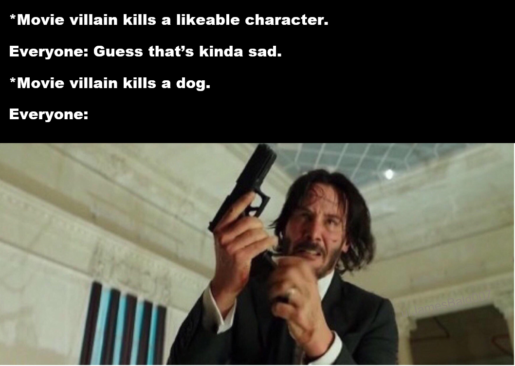 A Simple Fact John Wick Reloading Know Your Meme