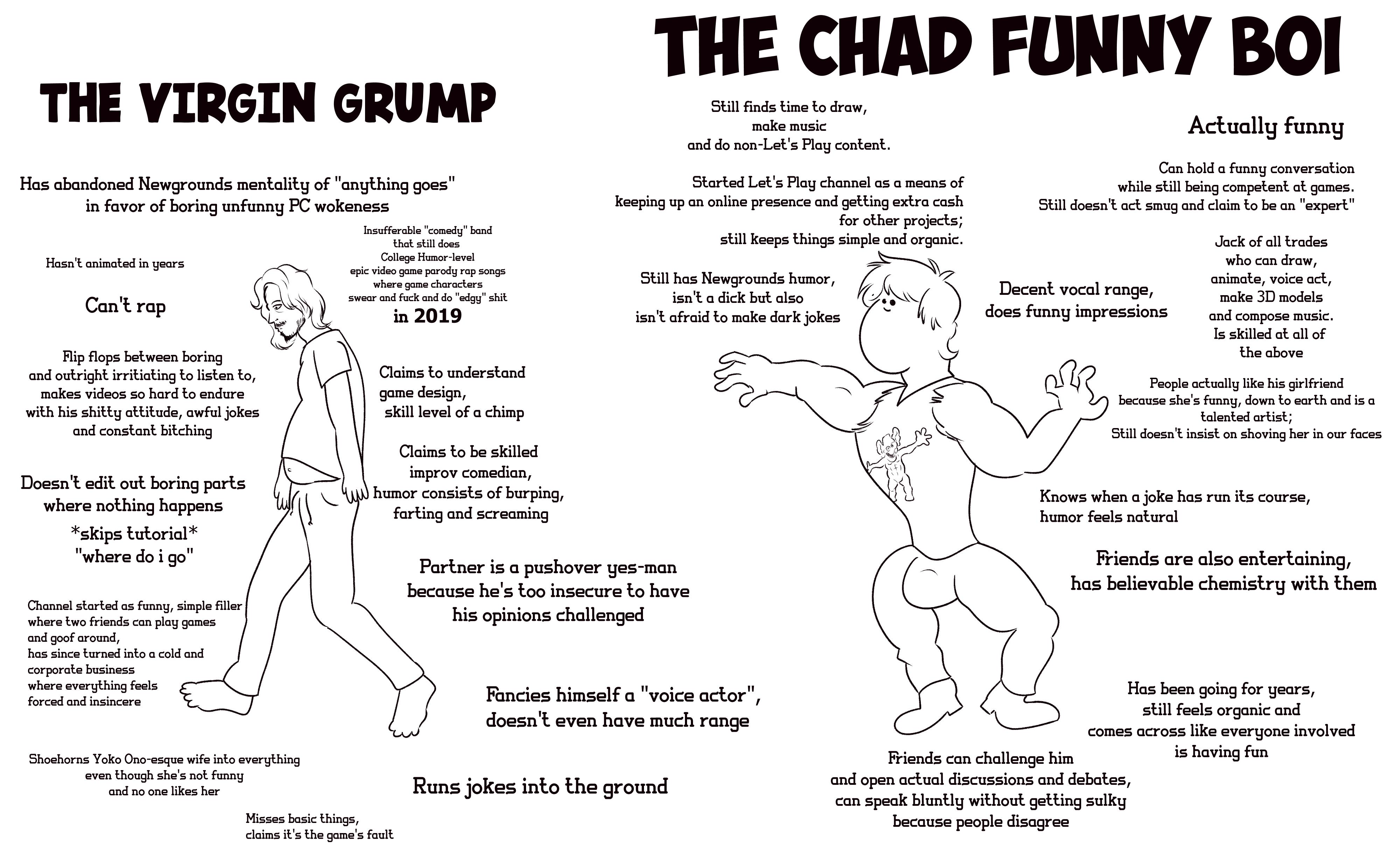 Virgin Grump vs Chad Funny Boi | Virgin vs  Chad | Know Your Meme