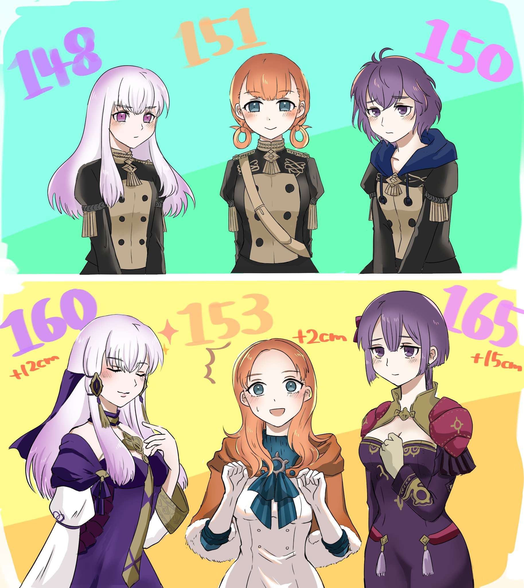 Anime Girl Growth growth spurts   fire emblem: three houses   know your meme