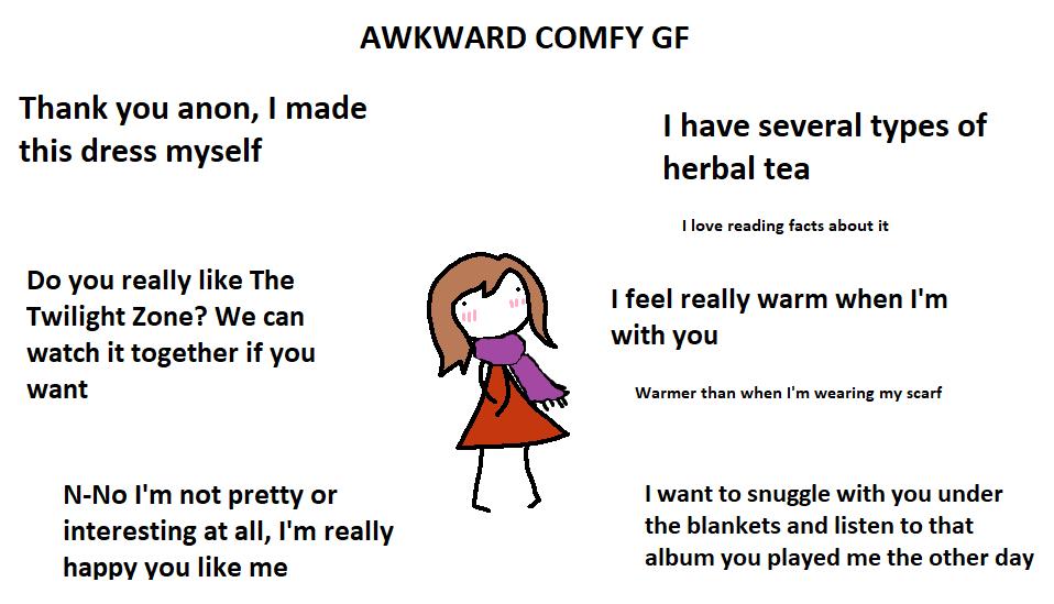 Ideal Gf Types Of Gf Meme