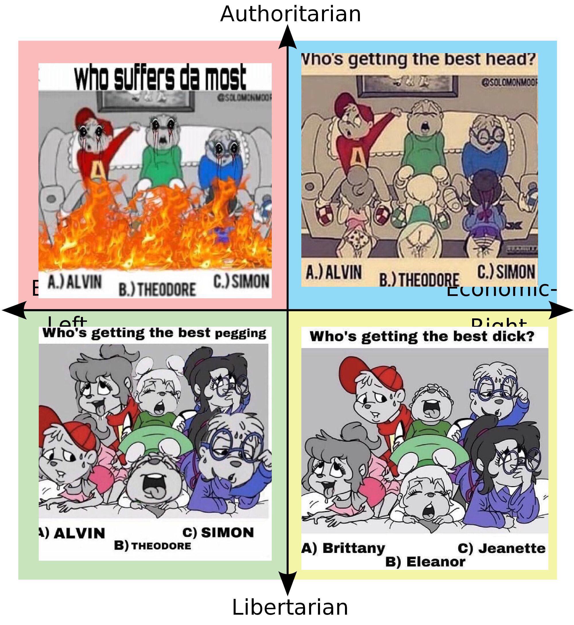 Alvin And The Chipmunks Meme Best Head - 10lilian