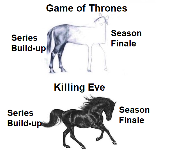 Game Of Thrones Meme With Horse - Aviana Gilmore