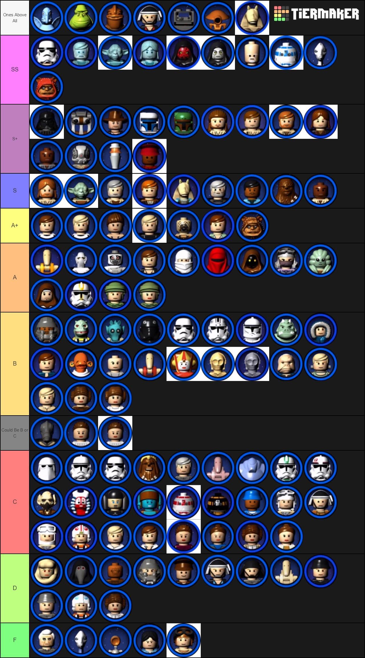 Character Tier List Lego Star Wars Video Game Series