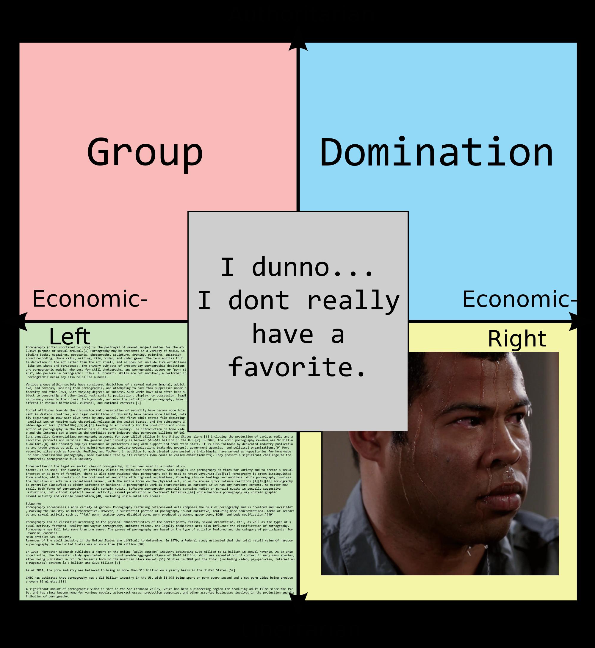 Adult Porn Memes each quadrants favorite genre of porn | /r
