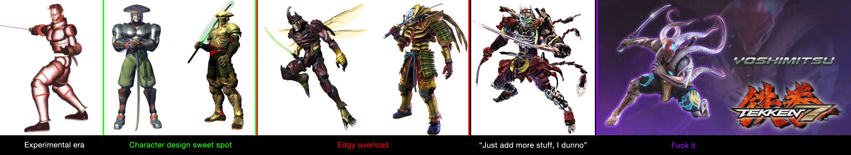 Yoshimitsu Designs Infographic Tekken Know Your Meme