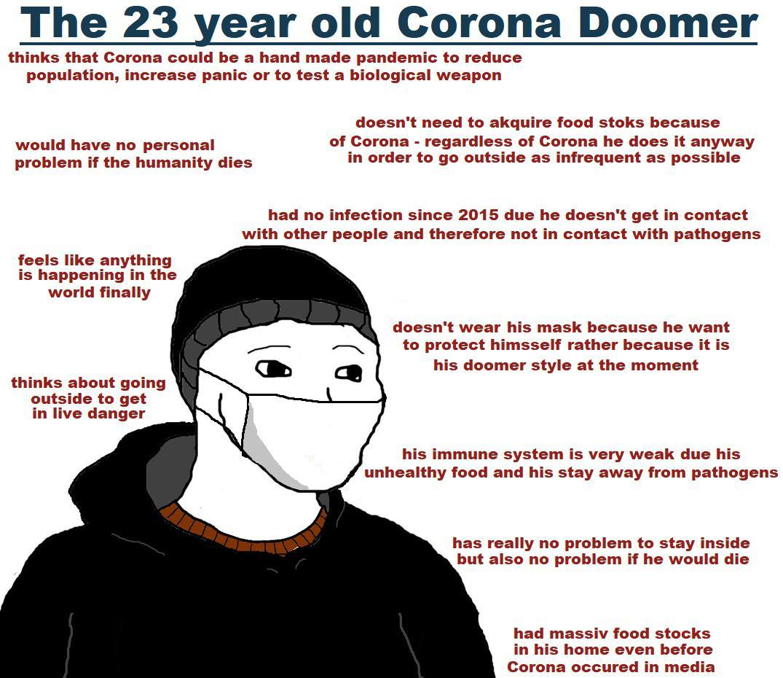China Doomer R Doomers Doomer Know Your Meme