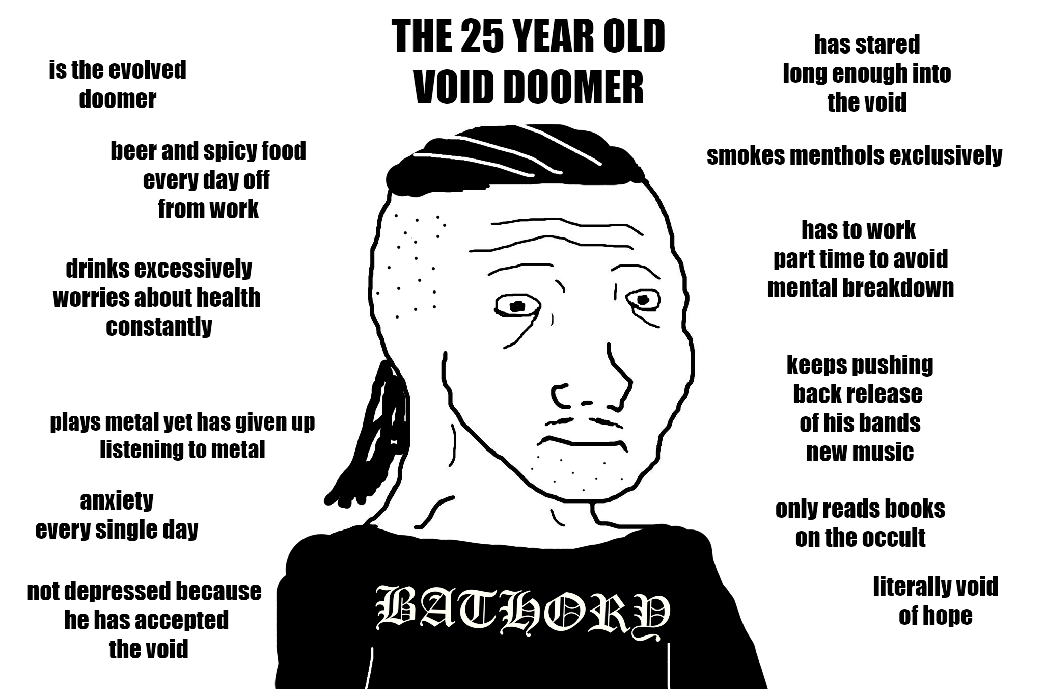 The 25 Year Old Void Doomer R Doomers Doomer Know Your Meme