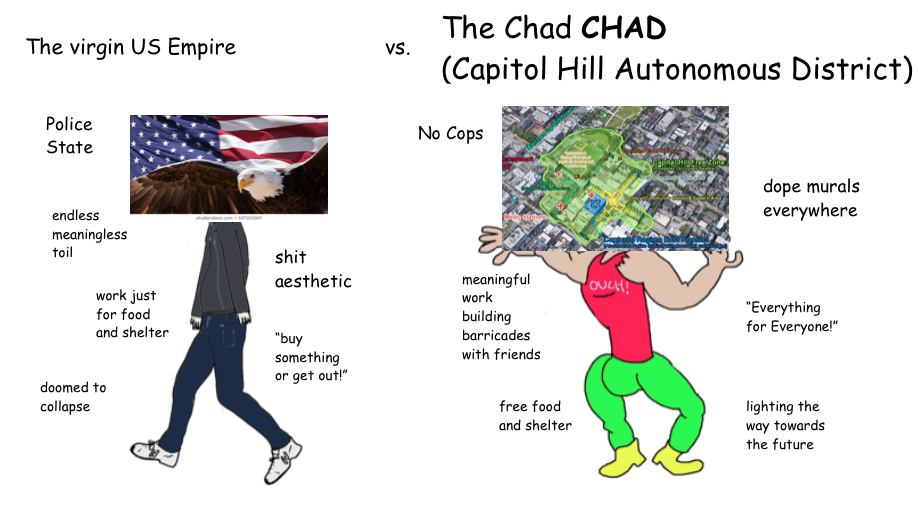 The virgin US empire vs the Chad CHAD (Capitol Hill