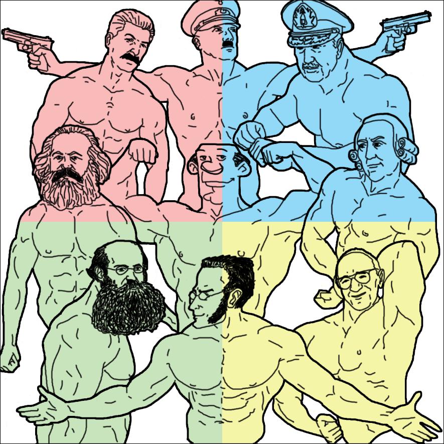 Bildergebnis für Stalin Hitler meme